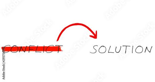 Vom Konflikt zur Lösung - Text mit Pfeil