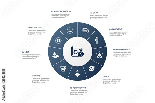 project funding Infographic 10 steps circle design Fototapet