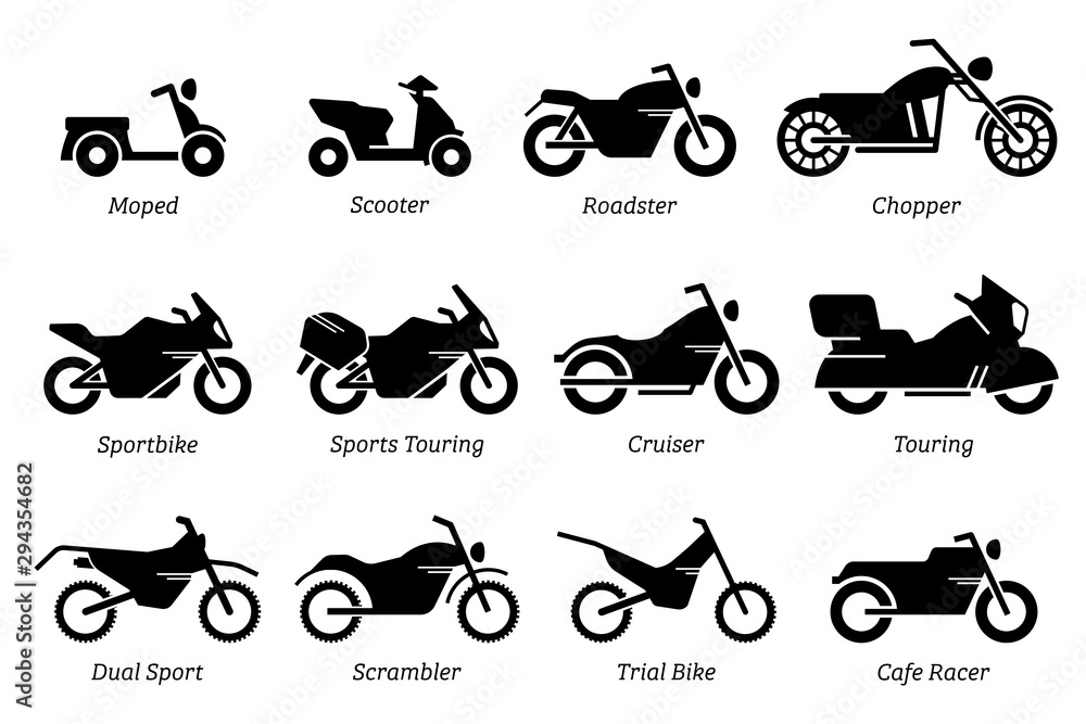 Fototapeta List of different type of motorcycle, bike, and motorbike icon set. Side view of all kind of motorcycle from moped, scooter, roadster, sports, cruiser, touring, scrambler, trial bike, and chopper.