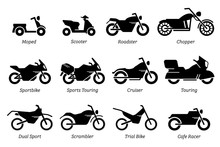 List Of Different Type Of Moto...