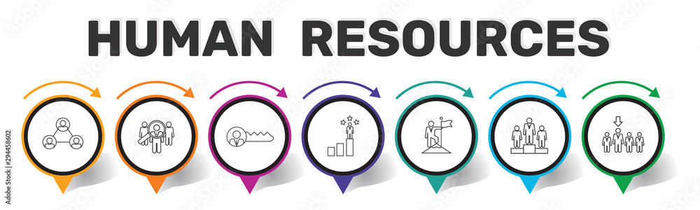 Fototapeta Human Resources Infographics vector design. Timeline concept include searching, resume, global search icons. Can be used for report, presentation, diagram, web design