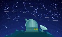 Observatory Constellation Concept Background. Cartoon Illustration Of Observatory Constellation Vector Concept Background For Web Design