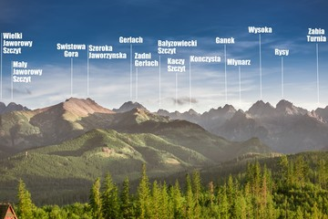Rocky summits of Tatra Mountains