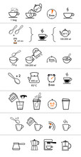 Set Of Methods Of Brewing Tea ...