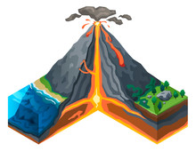 Volcano Structure Concept Banner. Isometric Illustration Of Volcano Structure Vector Concept Banner For Web Design