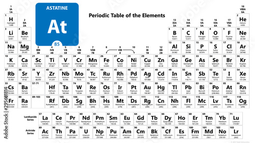 Photo Astatine At chemical element