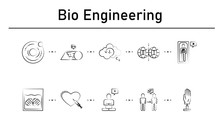 Bio Engineering Simple Concept Icons Set. Contains Such Icons As Dark Matter, Transmogrification, Precognition, Parallel World, Cryonics