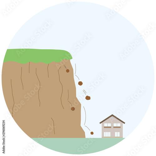 崖崩れの前兆 小石や岩が降ってくる Tablou Canvas