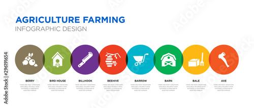 8 colorful agriculture farming vector icons set such as axe, bale, barn, barrow, Canvas Print