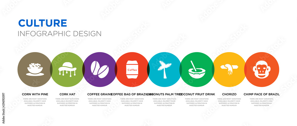 Fototapety, obrazy: 8 colorful culture vector icons set such as chimp face of brazil, chorizo, coconut fruit drink with straw, coconuts palm tree of brazil, coffee bag of brazilian beans, coffee grains, cork hat, corn