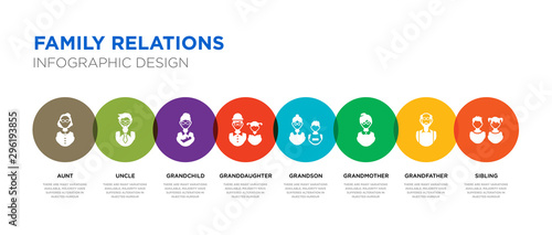 8 colorful family relations vector icons set such as sibling, grandfather, grand Wallpaper Mural