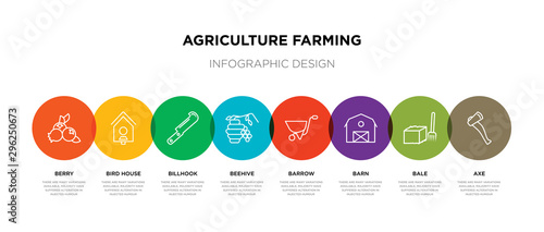 8 colorful agriculture farming outline icons set such as axe, bale, barn, barrow Canvas Print
