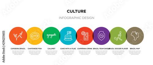 Vászonkép 8 colorful culture outline icons set such as brazil map, brazil soccer player, b