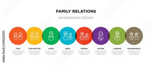 8 colorful family relations outline icons set such as grandparents, husband, mot Tapéta, Fotótapéta