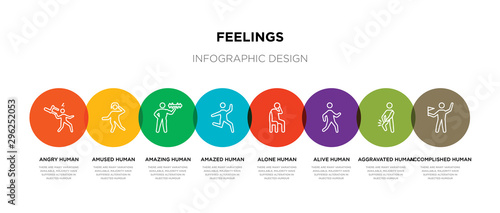 8 colorful feelings outline icons set such as accomplished human, aggravated hum Canvas Print