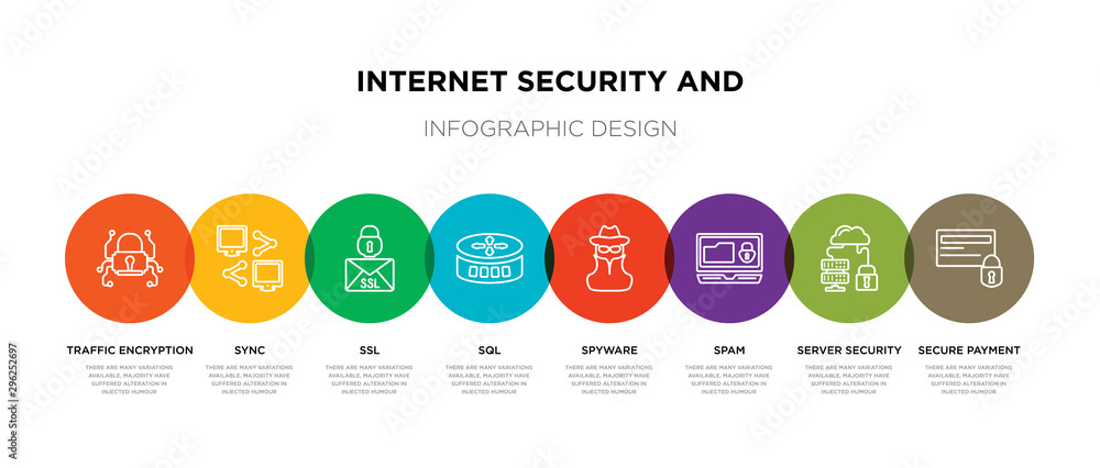Fototapeta 8 colorful internet security and outline icons set such as secure payment, server security, spam, spyware, sql, ssl, sync, traffic encryption