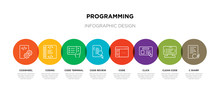 8 Colorful Programming Outline Icons Set Such As C Sharp, Clean Code, Click, Code, Code Review, Terminal, Coding, Cogwheel