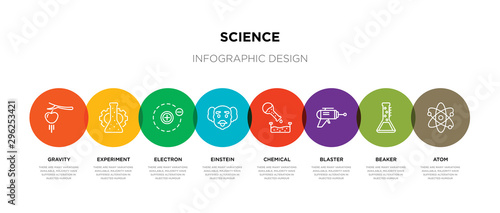 Photo 8 colorful science outline icons set such as atom, beaker, blaster, chemical, ei