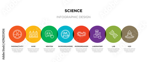 8 colorful science outline icons set such as h2o, lab, laboratory, microorganism Canvas Print