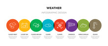 8 Colorful Weather Outline Icons Set Such As Celsius, Cirrus Cumulus, Windsock, Climate, Clouds, Clouds And Sun, Cloudy Day, Cloudy Night