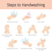 Steps To Hand Washing For Prev...