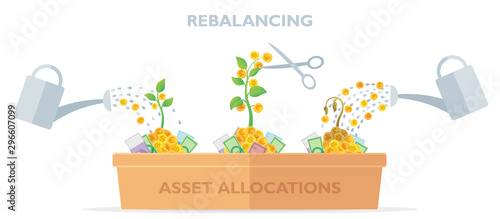 Flat style vector illustration of asset allocations and re-balancing: growing money trees with watering cans and scissors Wallpaper Mural