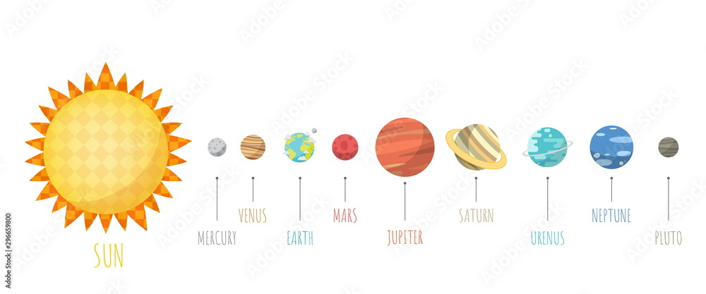Fototapeta Set of Universe, Solar system planet and space element on universe background. Vector illustration in cartoon style.