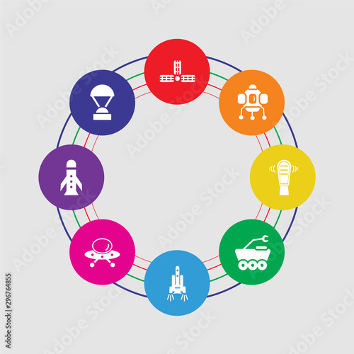 Fotomural 8 colorful round icons set included capsule parachute, space rocket, ufo flying,