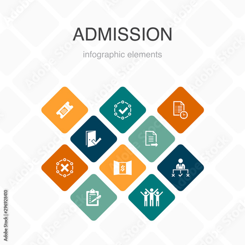 Fotomural Admission Infographic 10 option color design