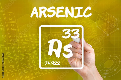 Symbol for the chemical element arsenic Wallpaper Mural