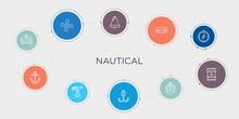 Nautical 10 Stroke Points Roun...