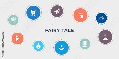 Photo fairy tale 10 points circle design