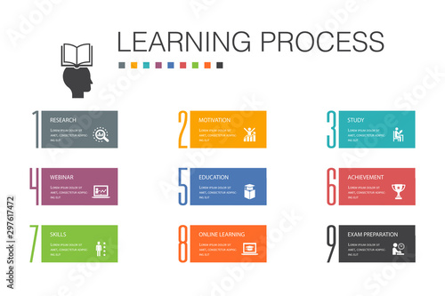 Fotografía  learning process Infographic 10 option line concept