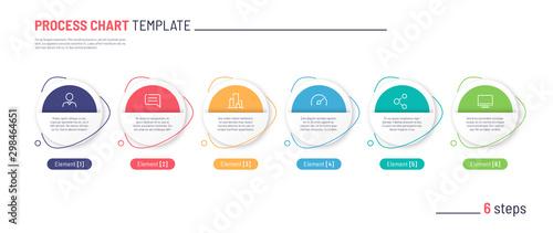 Obraz Vector infographic process chart template. Six steps - fototapety do salonu