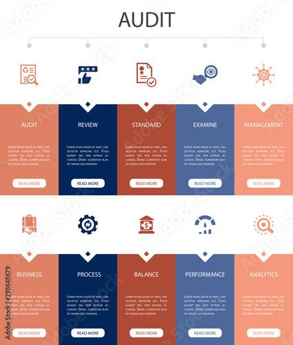 audit Infographic 10 option UI design Canvas Print