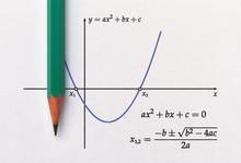 Graph Of Parabola