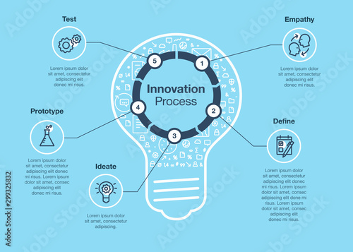 Cuadros en Lienzo Simple infographic for innovation step process with light bulb as a main symbol - blue version