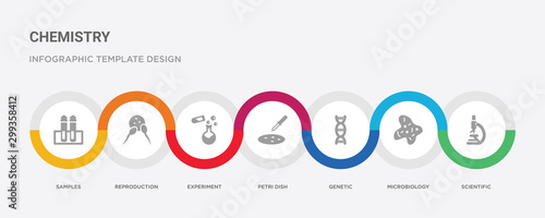 Pinturas sobre lienzo  7 filled icon set with colorful infographic template included scientific, microb