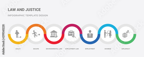 7 filled icon set with colorful infographic template included diplomacy, divorce, employment, employment law, environmental law, escape, guilty icons