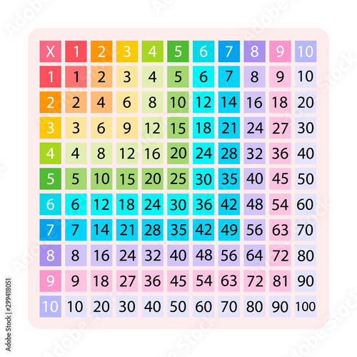 Photo Multiplication Table or Square for school book
