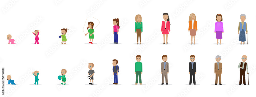 Fototapety, obrazy: Human Life Cycle Stages Set - Isolated On White Background. Vector Illustration Of Generations And Stages of Human Life Cycle. Human Body Growth From Newborn, Middle Age, Elderly And Old Persons