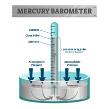 Mercury Barometer Vector Illus...