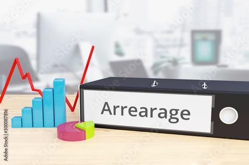 Photo Arrearage – Finance/Economy