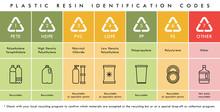 Vector Plastic Waste Resin Cod...