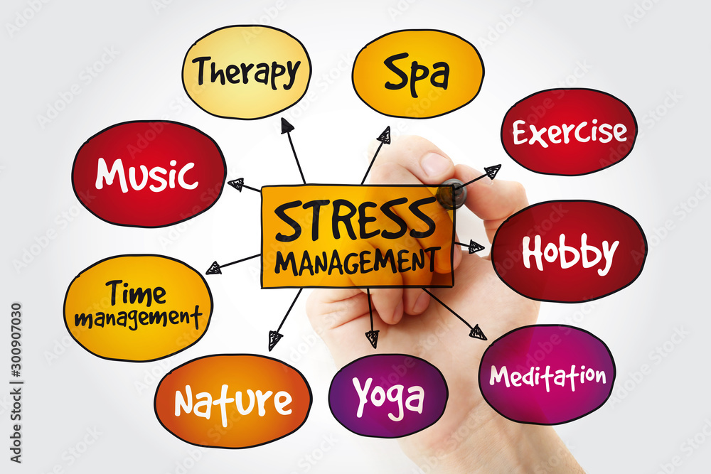 Fototapety, obrazy: Stress Management mind map with marker, business concept background