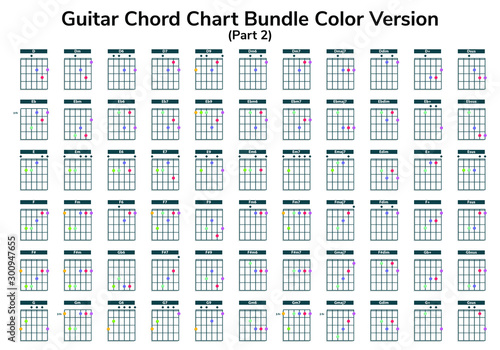 Guitar Chart Bundle vector can you use for web, app, lesson, school etc Canvas-taulu