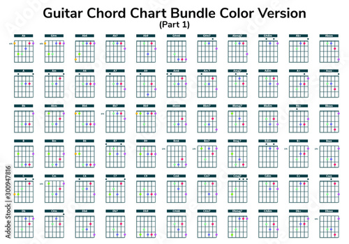 Valokuvatapetti Guitar Chart Bundle vector can you use for web, app, lesson, school etc