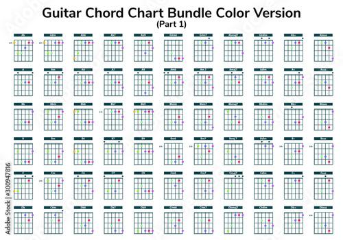 Fotografia, Obraz Guitar Chart Bundle vector can you use for web, app, lesson, school etc
