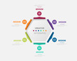 Circle infographics elements design with numbers 6 option, 6 step. can be used for workflow layout, diagram, number step up options.
