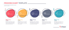 Clean And Simple Flat Style Linear Vector Infographic Process Chart Template. Five Steps